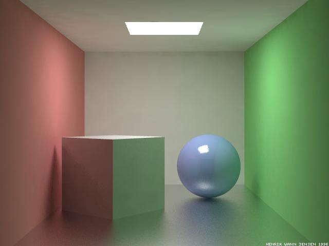 Cornell Box Images By Henrik Wann Jensen