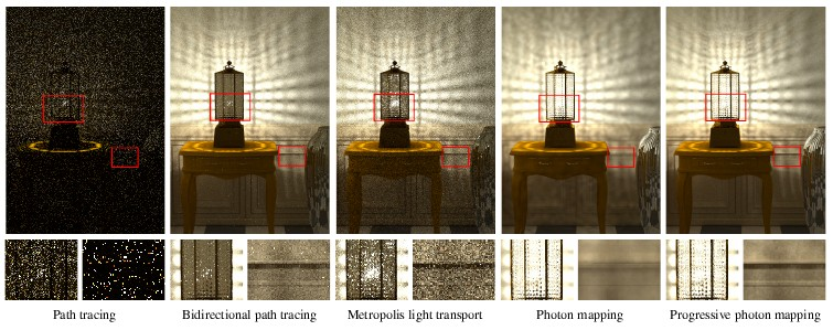 http://graphics.ucsd.edu/%7Ehenrik/papers/progressive_photon_mapping/progressive_photon_mapping.jpg